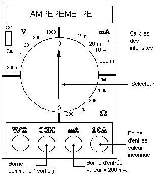 r solu mesurer l 39 intensit d 39 un panneau solaire par kashi openclassrooms. Black Bedroom Furniture Sets. Home Design Ideas
